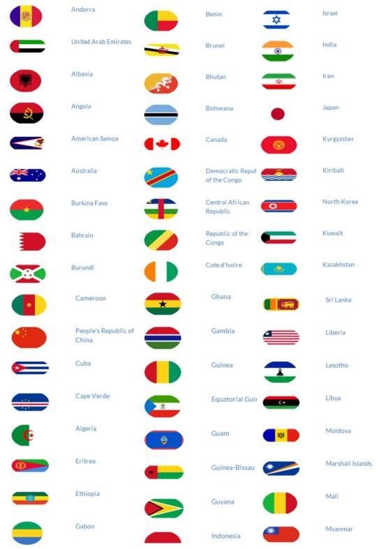 lista paises 1
